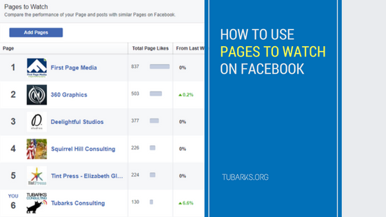 How to Use Pages to Watch on Facebook